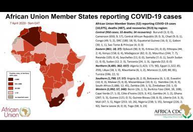 cdc-7-de-abril-covid19-africa.jpeg