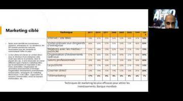 Seminario de formación en atracción de inversiones_Video2 [FR]