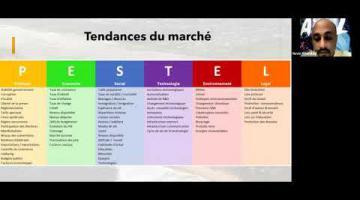 Seminario de formación en atracción de inversiones_Video4 [FR]